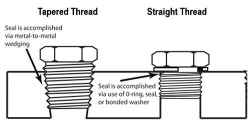taper straight thread seal